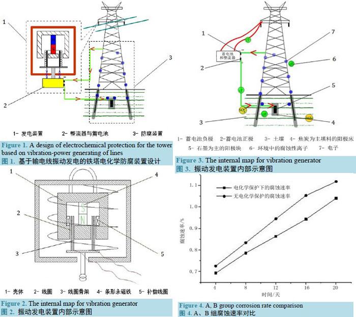 如何防治配电线路接地故障?