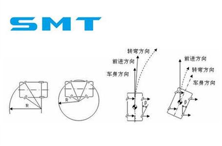 smt工程师招聘_英国SMT公司招聘软件工程师_千人智库